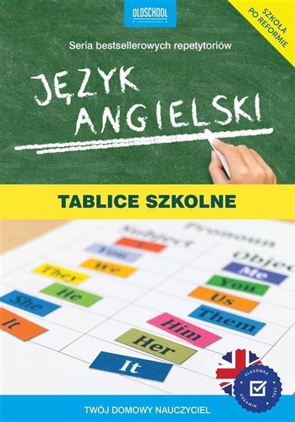 Język angielski. Tablice szkolne