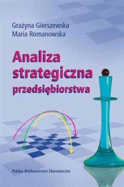 Analiza strategiczna przedsiębiorstwa