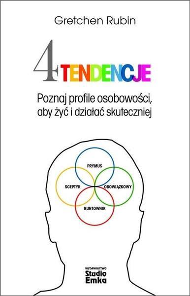 4 tendencje