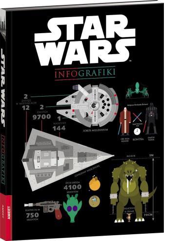 Star Wars. Infografiki-54071